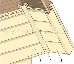 Обшивка фронтона крыши сайдингом,своими руками