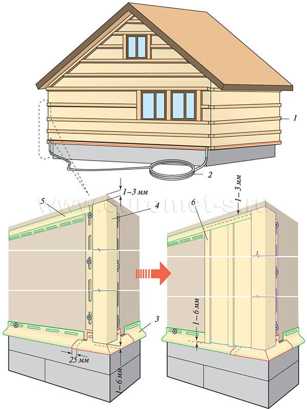 Схема монтажа вертикального
