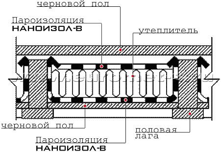 Наноизол B Инструкция По Применению - фото 5