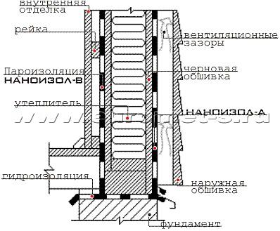 Наноизол B Инструкция По Применению - фото 4
