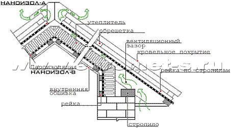 Наноизол B Инструкция По Применению - фото 3