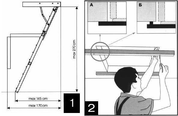 Монтаж чердачной лестницы Fakro, рис. 1, 2