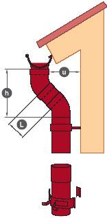 Установка водосточных труб и окончательный монтаж водосточной системы
