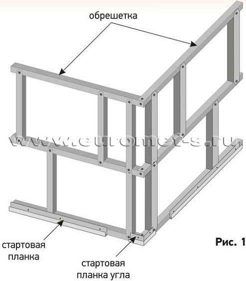 стен к монтажу и установка