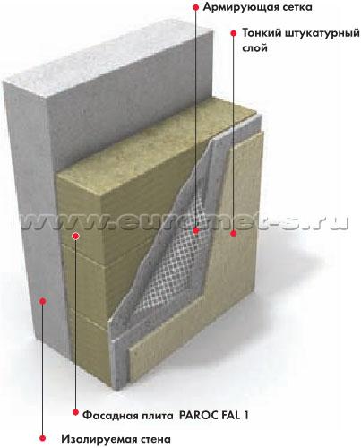 Легкие штукатурные фасадные системы с применением ламельных плит PAROC FAL 1