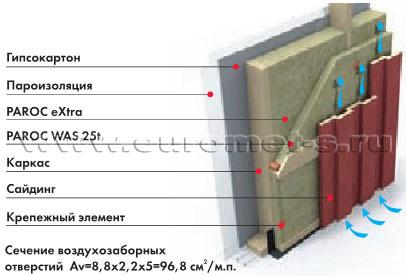 Утепление деревянно-каркасной стены, облицованной сайдингом